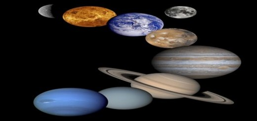 planetary aspect and conjunction